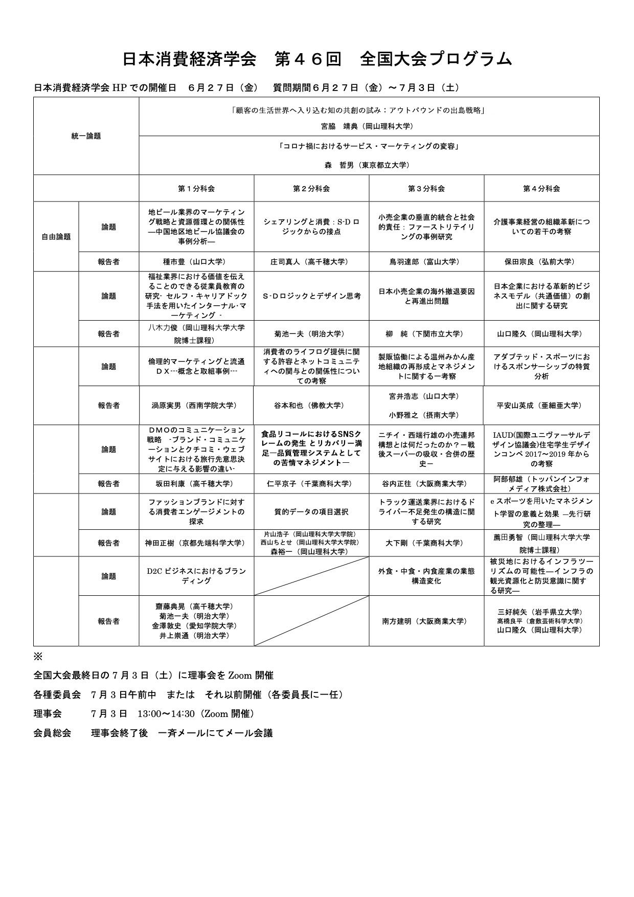 日本消費経済学会第46回全国大会